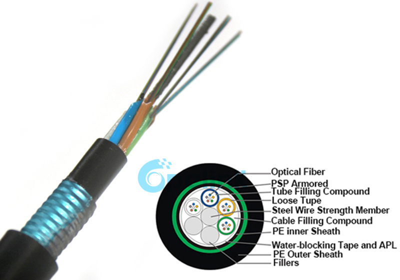 Outdoor Fiber Cable Armored PE Loose Tube Fiber Optic Cable GYTY53