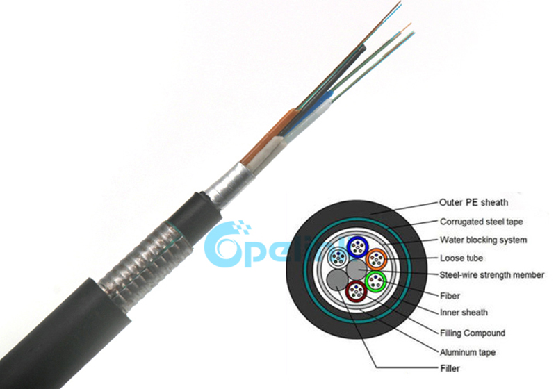 Outdoor Armored Optical Fiber Cable Double Jacket Fiber Optic Cable GYTA53